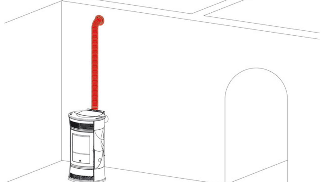 Tubi X Canalizzazione Stufe A Pellet edilkamin